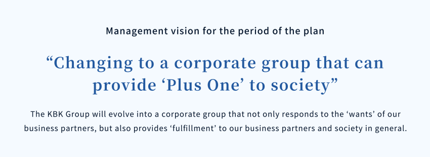 "Management vision for the period of the plan ""Changing to a corporate group that can provide 'Plus One' to society"""